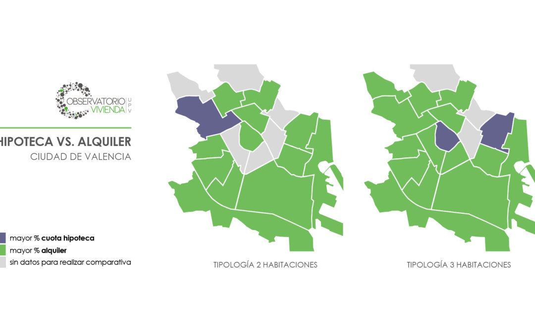 Nuevas tendencias en la demanda de viviendas